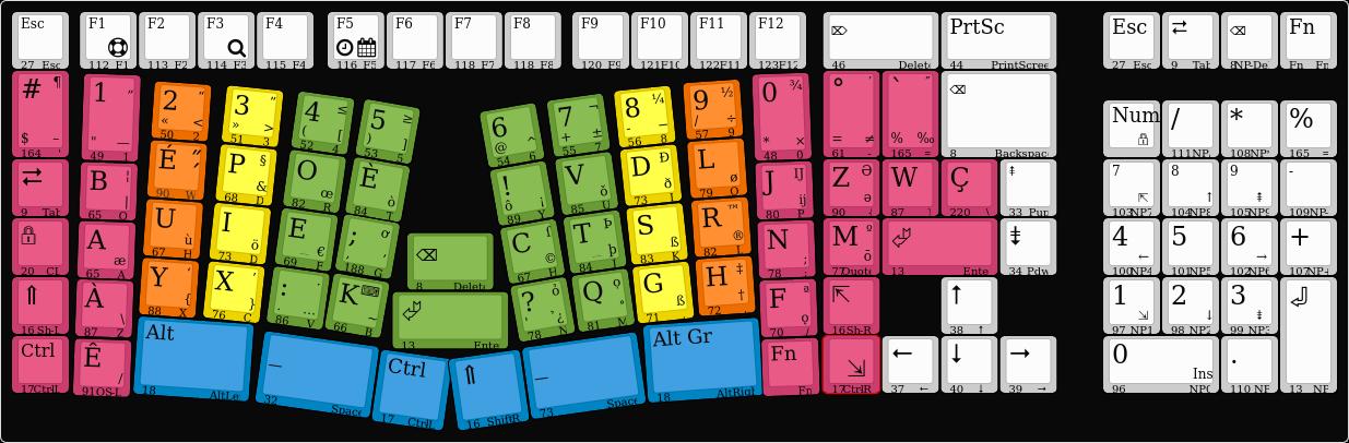 x-bows-bépo-layout2.png